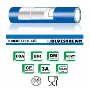 Tubluestream